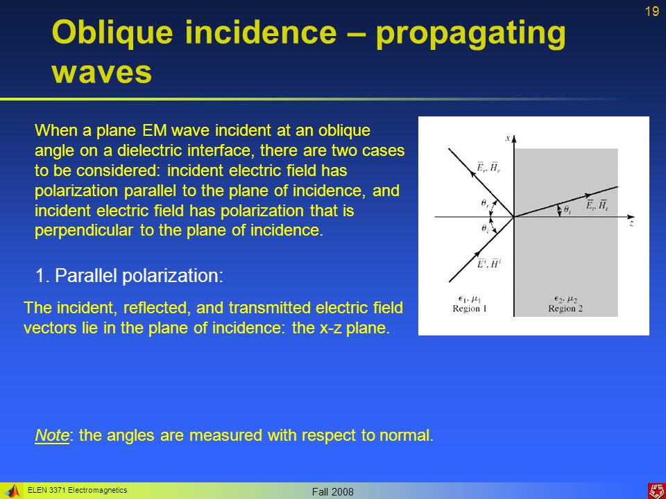 ELEN 3371 Electromagnetics Fall 2008 19 Oblique incidence – propagating waves When a plane EM wave incident at an oblique angle on a dielectric interf