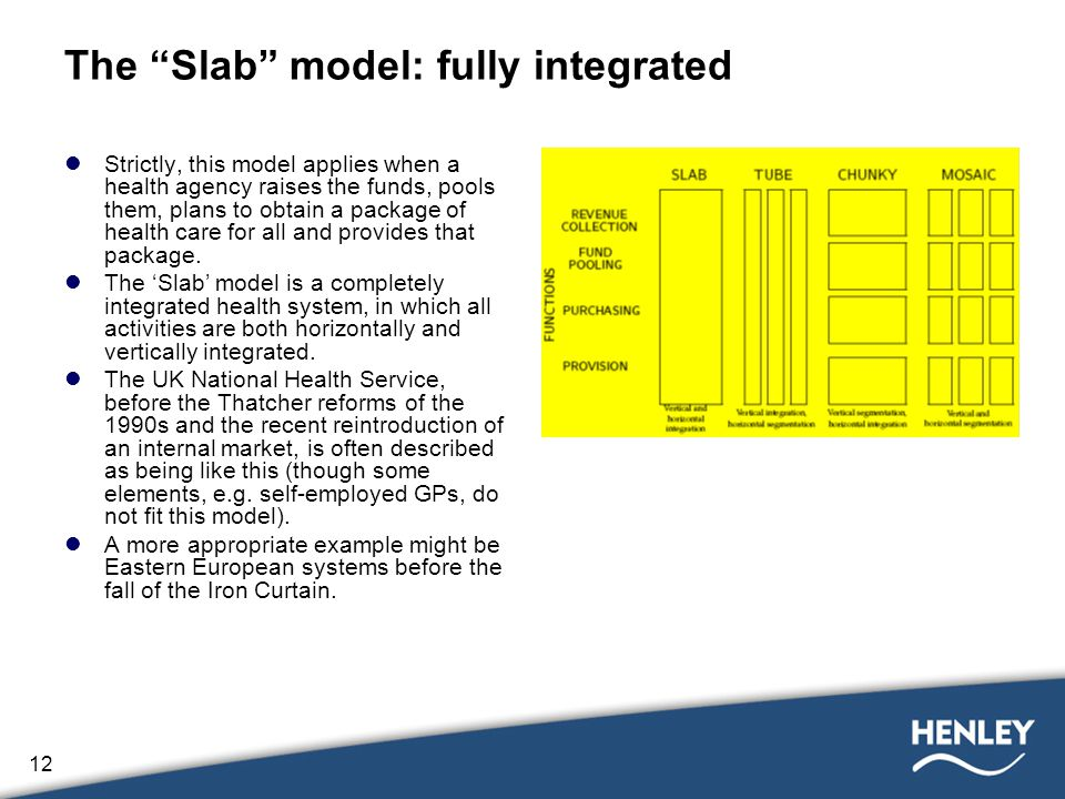 12 The Slab model: fully integrated Strictly, this model applies when a health agency raises the funds, pools them, plans to obtain a package of health care for all and provides that package.