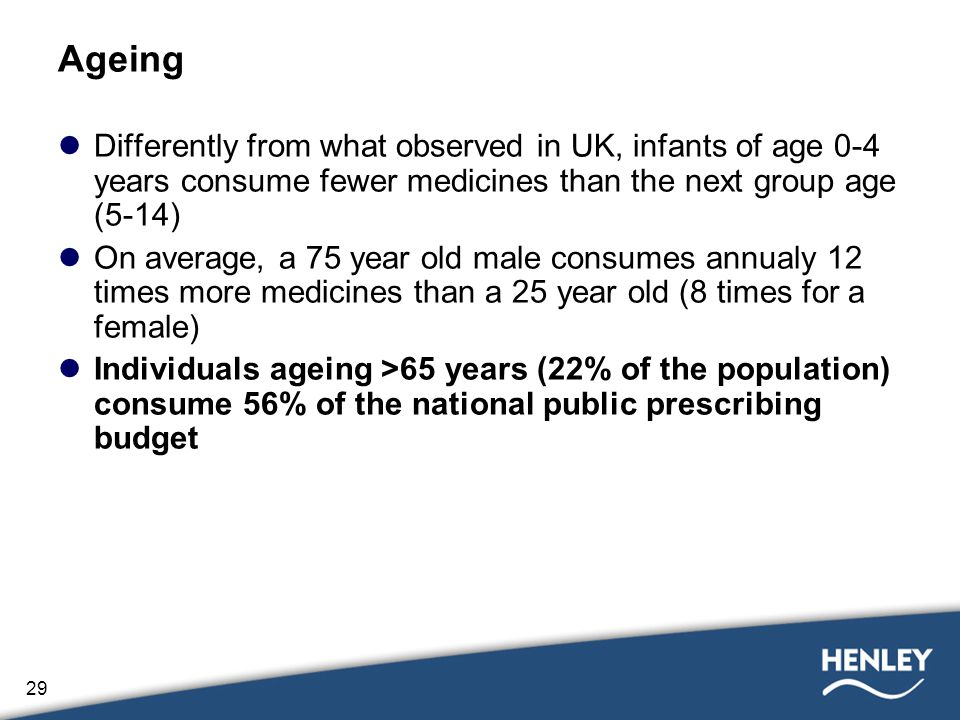 29 Ageing Differently from what observed in UK, infants of age 0-4 years consume fewer medicines than the next group age (5-14) On average, a 75 year old male consumes annualy 12 times more medicines than a 25 year old (8 times for a female) Individuals ageing >65 years (22% of the population) consume 56% of the national public prescribing budget