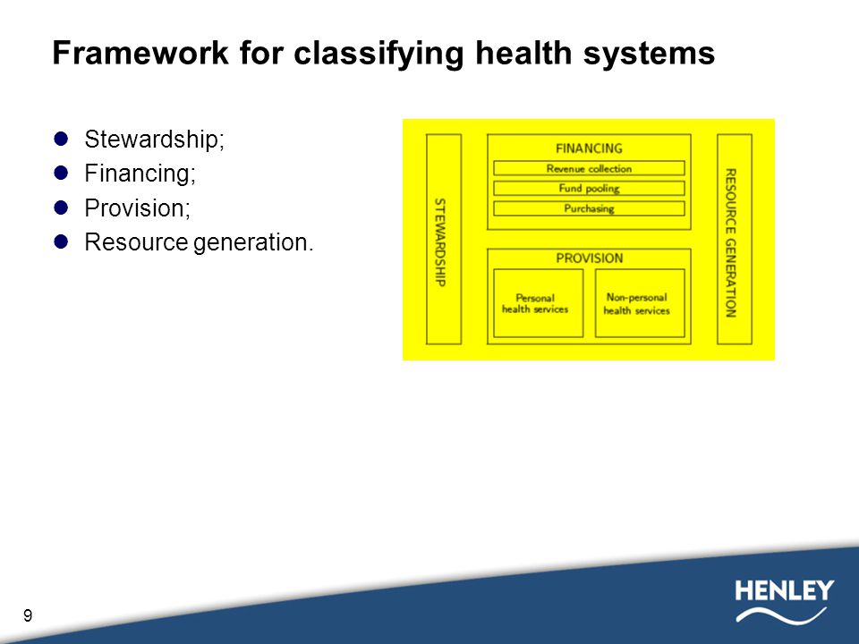 9 Framework for classifying health systems Stewardship; Financing; Provision; Resource generation.