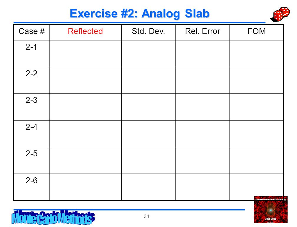 34 Exercise #2: Analog Slab Case #ReflectedStd. Dev.Rel. ErrorFOM 2-1 2-2 2-3 2-4 2-5 2-6