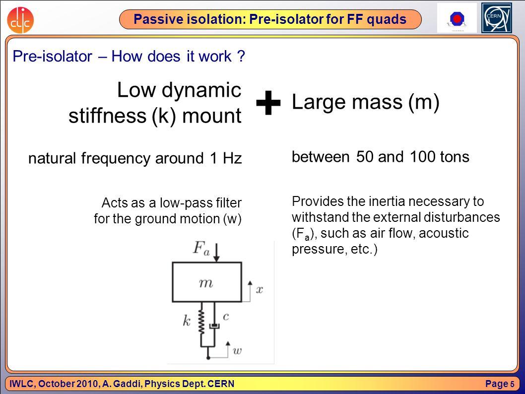Page 6 IWLC, October 2010, A.Gaddi, Physics Dept.
