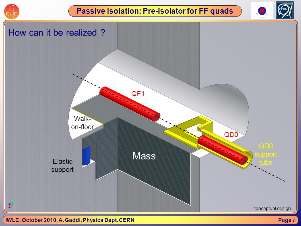 Page 8 IWLC, October 2010, A.Gaddi, Physics Dept.