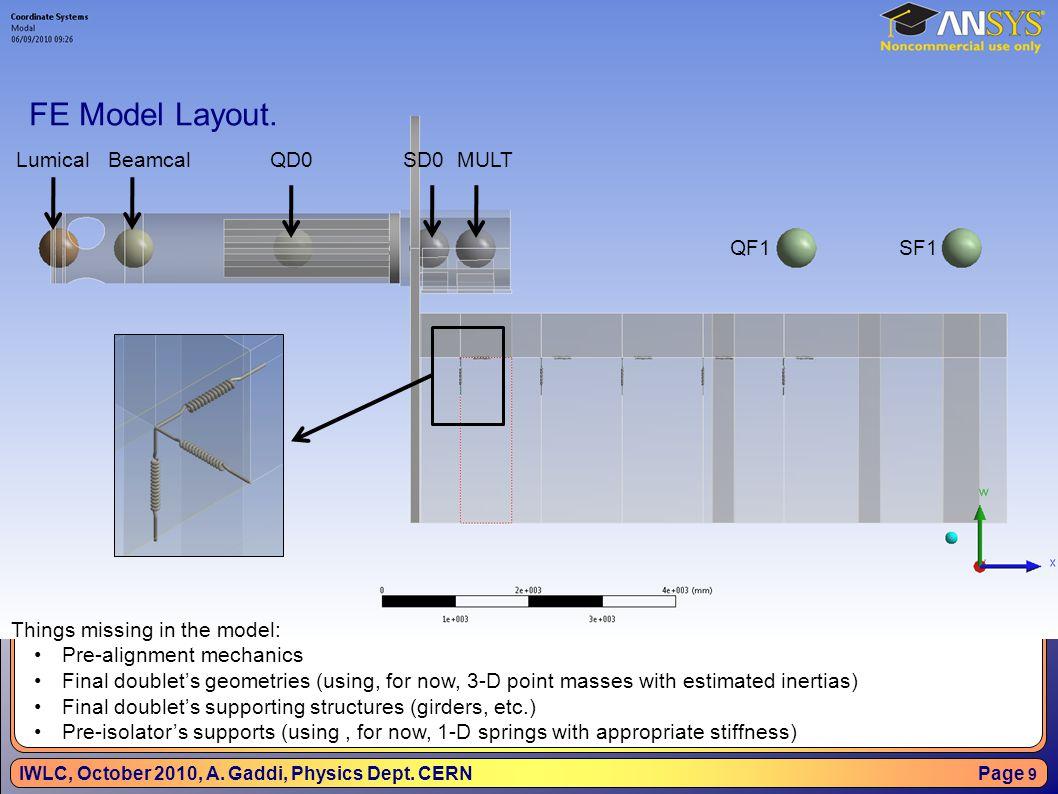 Page 10 IWLC, October 2010, A.Gaddi, Physics Dept.