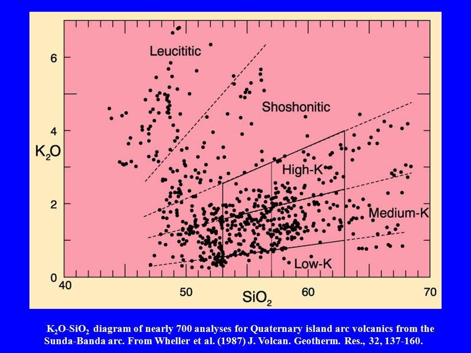 –E–E K 2 O-SiO 2 diagram of nearly 700 analyses for Quaternary island arc volcanics from the Sunda-Banda arc. From Wheller et al. (1987) J. Volcan. Ge