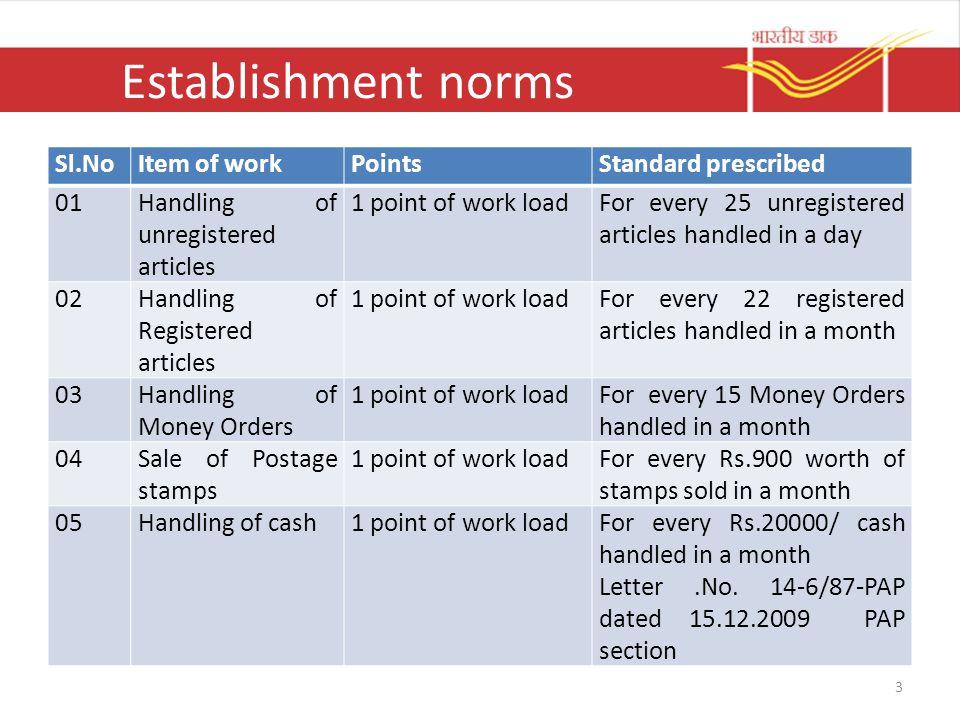 Establishment norms 3 Sl.NoItem of workPointsStandard prescribed 01Handling of unregistered articles 1 point of work loadFor every 25 unregistered art