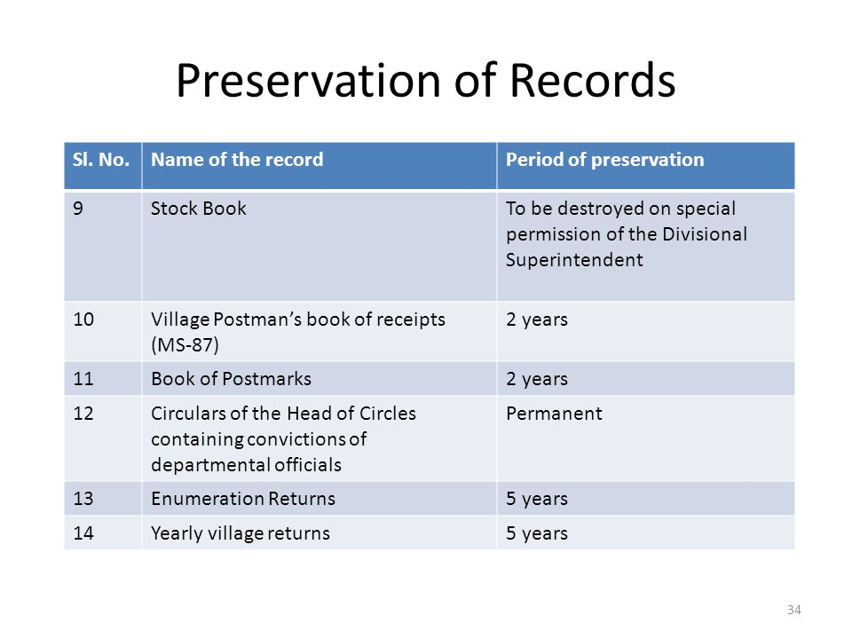 Preservation of Records Sl. No.Name of the recordPeriod of preservation 9Stock BookTo be destroyed on special permission of the Divisional Superintend
