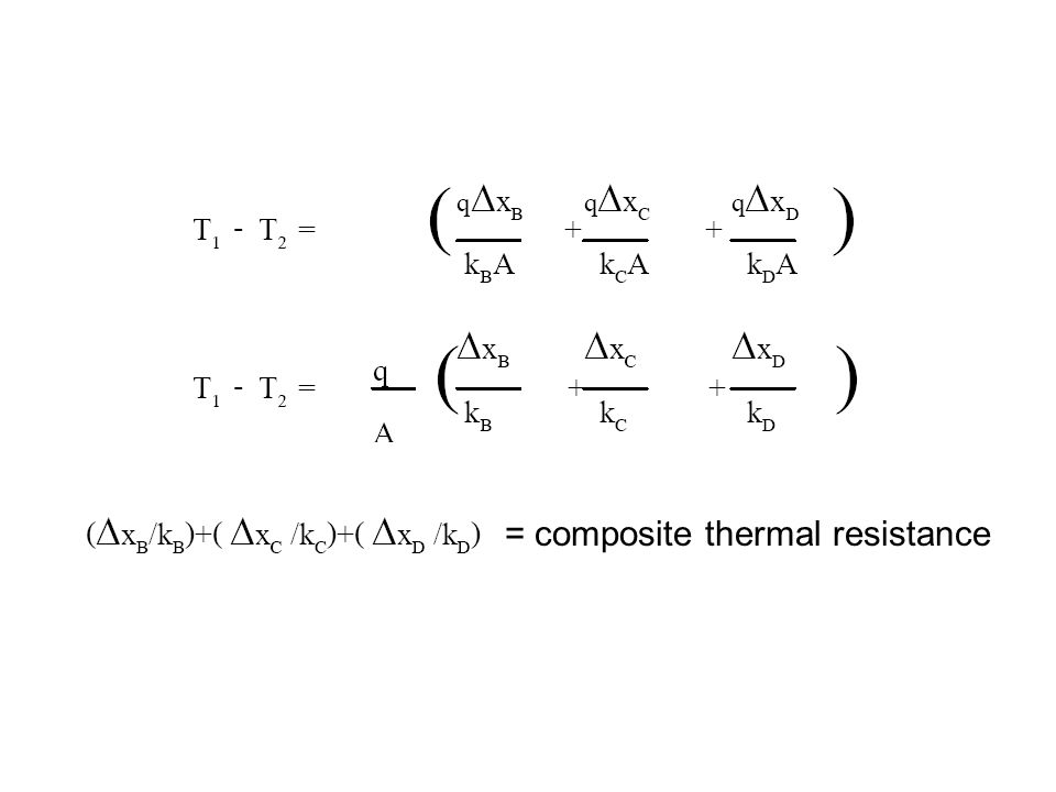 = composite thermal resistance