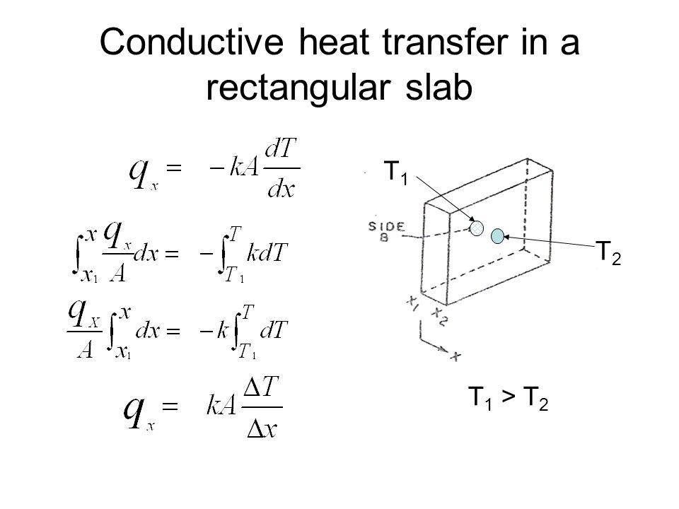 Conductive heat transfer in a rectangular slab T 1 > T 2 T1T1 T2T2