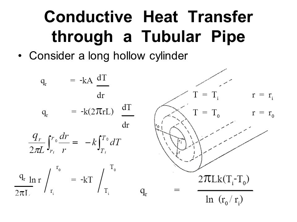 Conductive Heat Transfer through a Tubular Pipe Consider a long hollow cylinder
