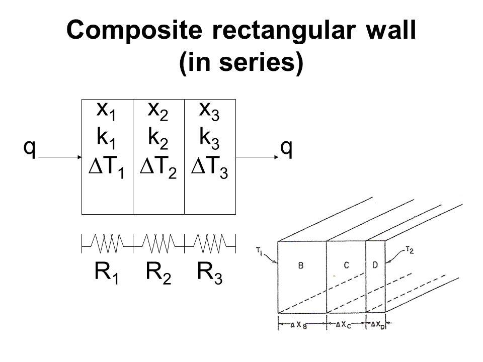 Composite rectangular wall (in series) x3k3T3x3k3T3 x2k2T2x2k2T2 x1k1T1x1k1T1 q q R3 R3 R2 R2 R1 R1