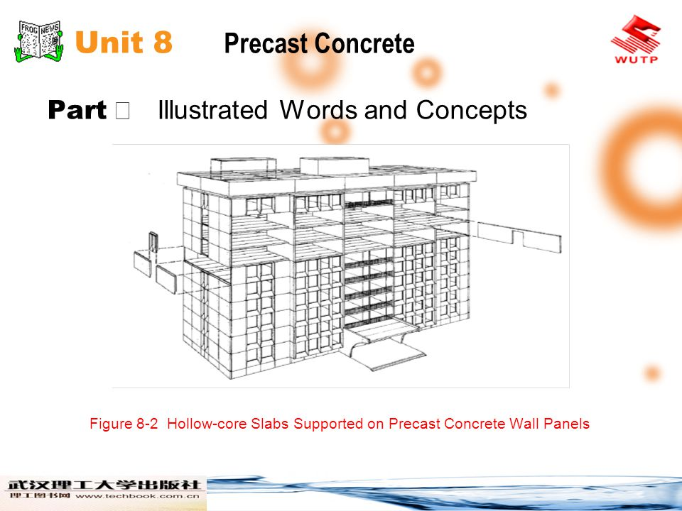 Unit 8 Precast Concrete Part Ⅱ Passages Passage A Precast Concrete Structural Elements and Assembly Concepts Precast Concrete Slabs The most fully standardized precast concrete elements are those used for making floor and roof slabs.