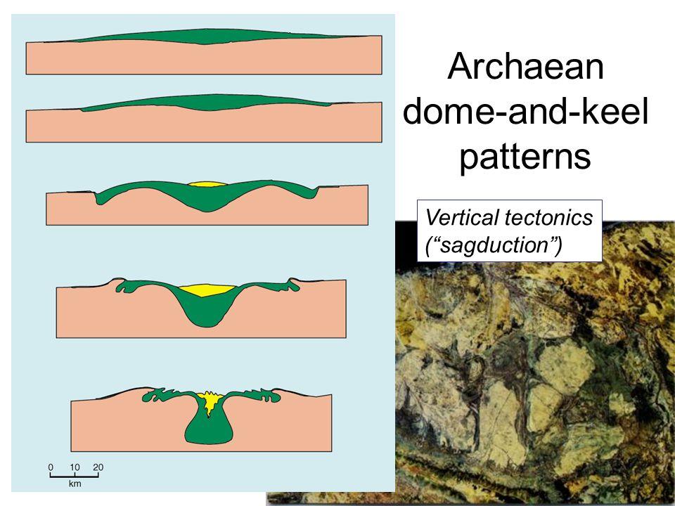 Zimbabwe (2.7 Ga) Pilbara (3.5 Ga) Archaean dome-and-keel patterns Vertical tectonics ( sagduction )