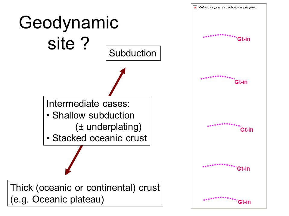 Geodynamic site . Thick (oceanic or continental) crust (e.g.