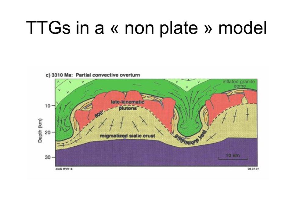 TTGs in a « non plate » model
