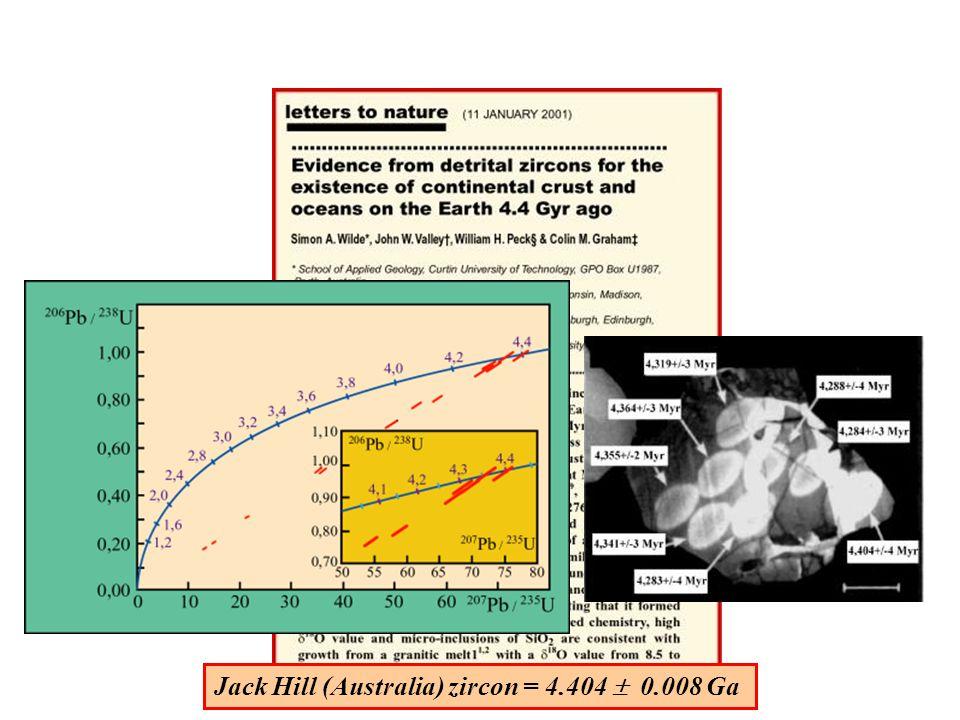 Sanukitoids: geochemistry