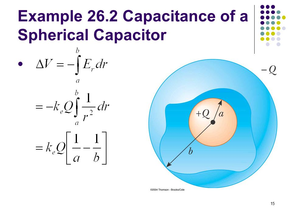 15 Example 26.2 Capacitance of a Spherical Capacitor