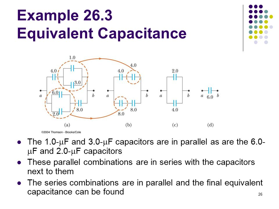 26 Example 26.3 Equivalent Capacitance The 1.0-  F and 3.0-  F capacitors are in parallel as are the 6.0-  F and 2.0-  F capacitors These parallel