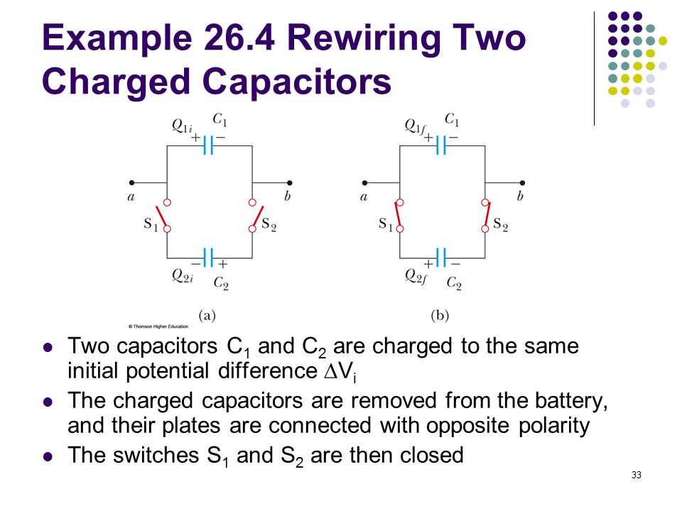 33 Example 26.4 Rewiring Two Charged Capacitors Two capacitors C 1 and C 2 are charged to the same initial potential difference  V i The charged capa