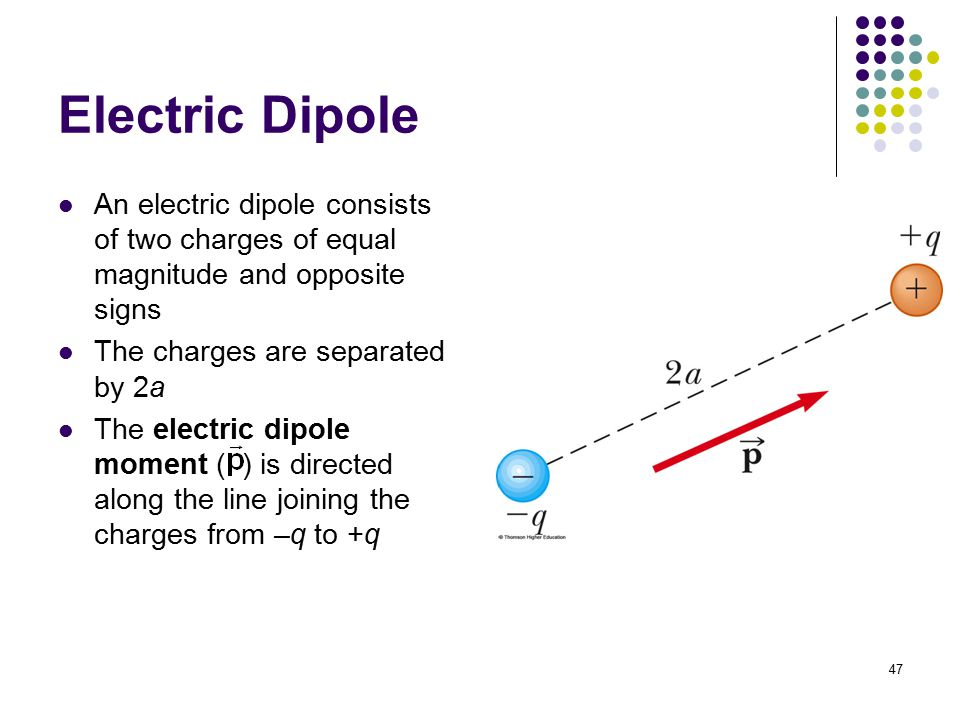 47 Electric Dipole An electric dipole consists of two charges of equal magnitude and opposite signs The charges are separated by 2a The electric dipol