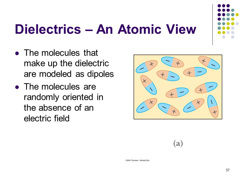 57 Dielectrics – An Atomic View The molecules that make up the dielectric are modeled as dipoles The molecules are randomly oriented in the absence of