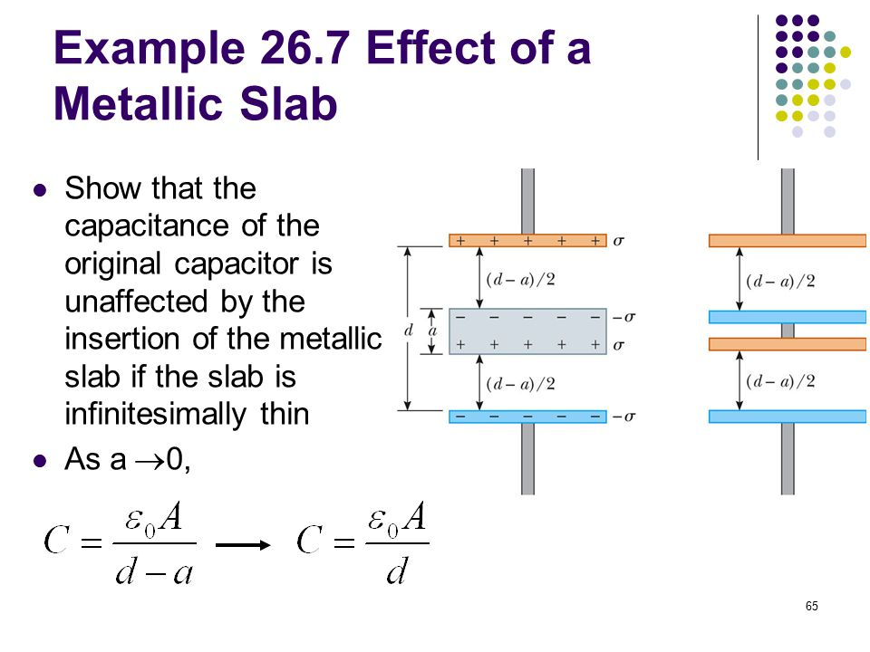 65 Example 26.7 Effect of a Metallic Slab Show that the capacitance of the original capacitor is unaffected by the insertion of the metallic slab if t