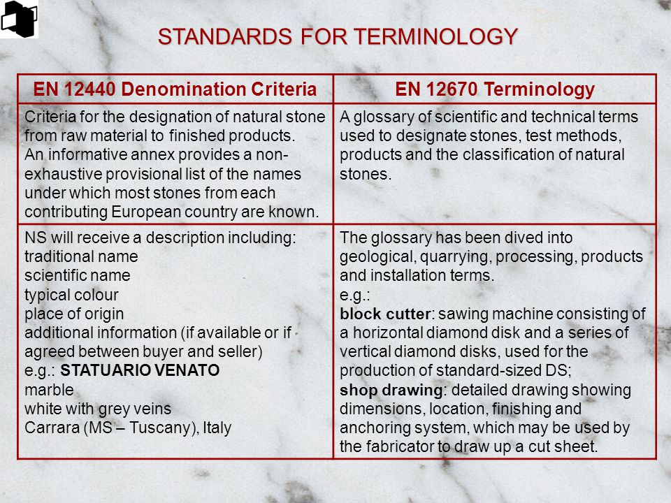 STANDARDS FOR TERMINOLOGY EN 12440 Denomination CriteriaEN 12670 Terminology Criteria for the designation of natural stone from raw material to finish