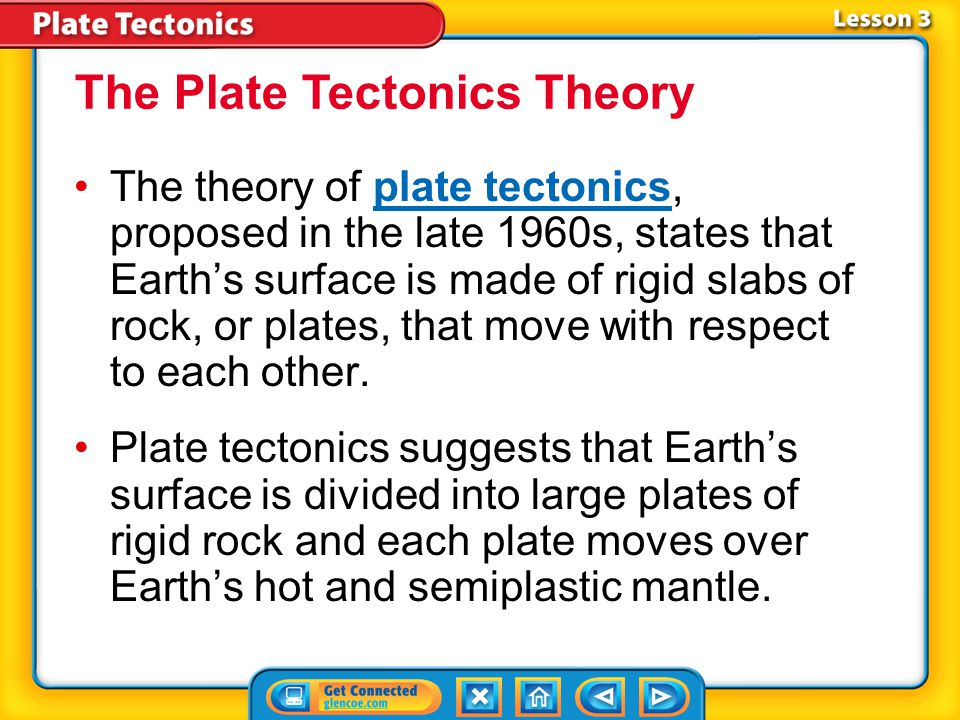 Lesson 3-4 Earth's plates move because the asthenosphere moves underneath the lithosphere.