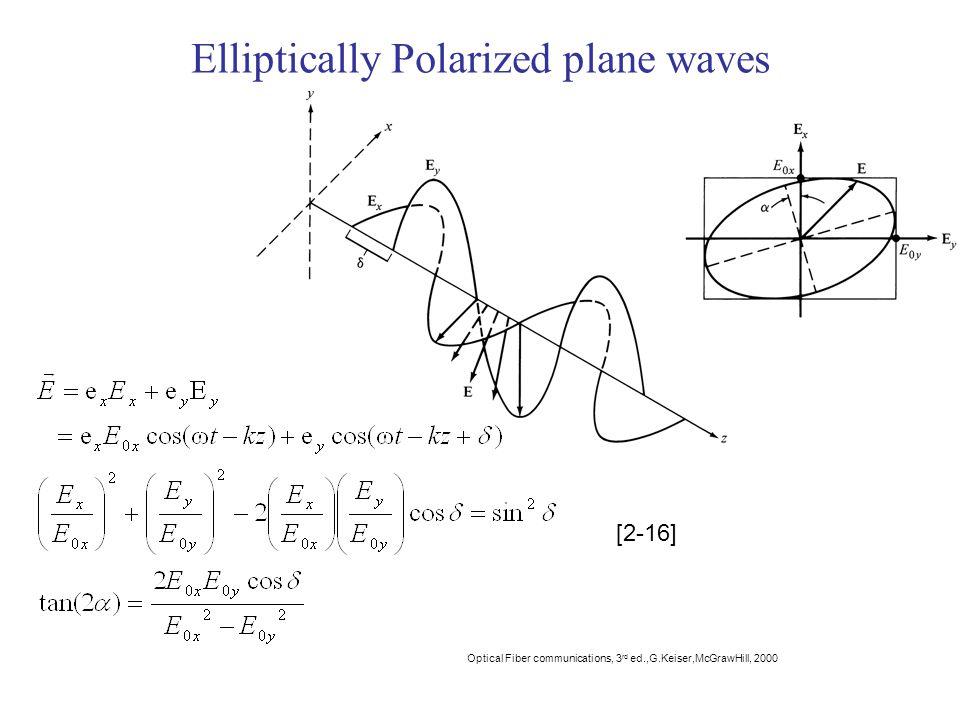 Elliptically Polarized plane waves [2-16] Optical Fiber communications, 3 rd ed.,G.Keiser,McGrawHill, 2000