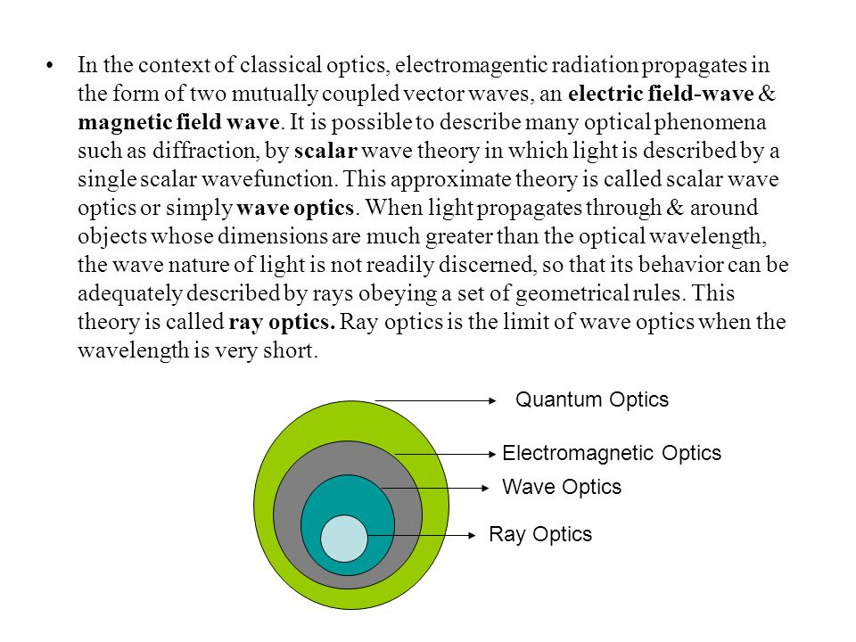 In the context of classical optics, electromagentic radiation propagates in the form of two mutually coupled vector waves, an electric field-wave & magnetic field wave.