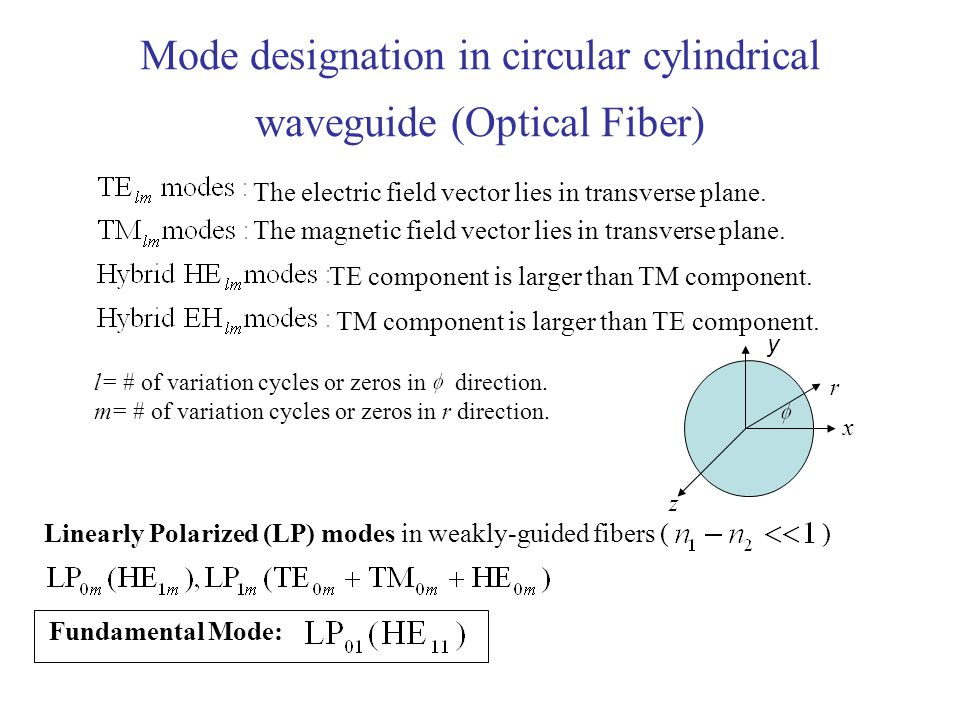 Mode designation in circular cylindrical waveguide (Optical Fiber) The electric field vector lies in transverse plane.