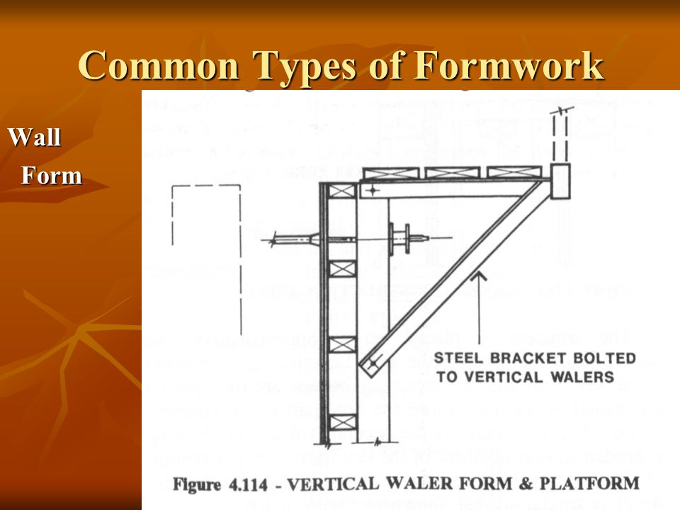 5 Common Types of Formwork Wall Form Form