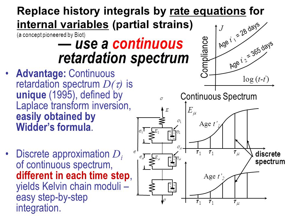 — use a continuous retardation spectrum Advantage: Continuous retardation spectrum D(  ) is unique (1995), defined by Laplace transform inversion, easily obtained by Widder's formula.