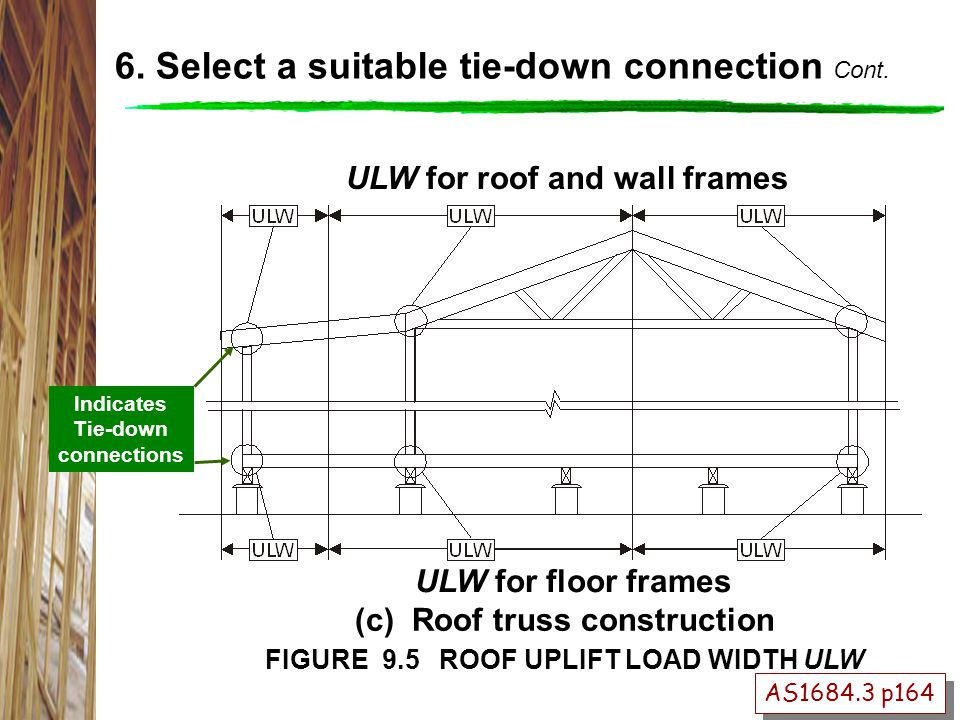 AS1684.3 p164 FIGURE 9.5 ROOF UPLIFT LOAD WIDTH ULW (c) Roof truss construction ULW for roof and wall frames ULW for floor frames 6.