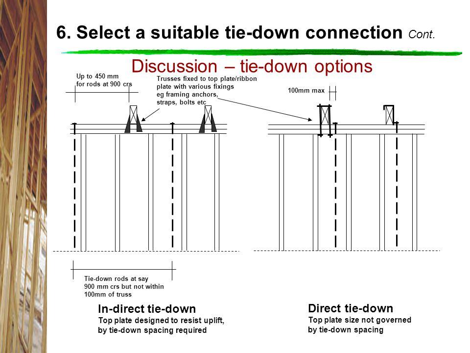 Discussion – tie-down options 6.Select a suitable tie-down connection Cont.