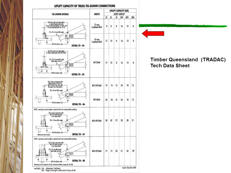 Timber Queensland (TRADAC) Tech Data Sheet