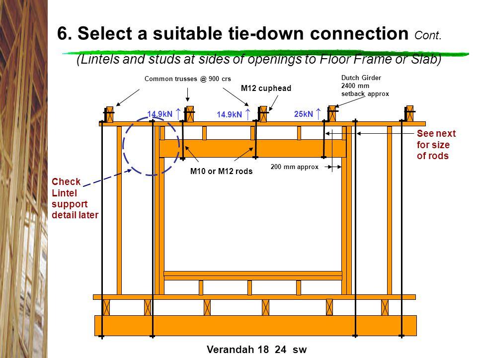 6.Select a suitable tie-down connection Cont.