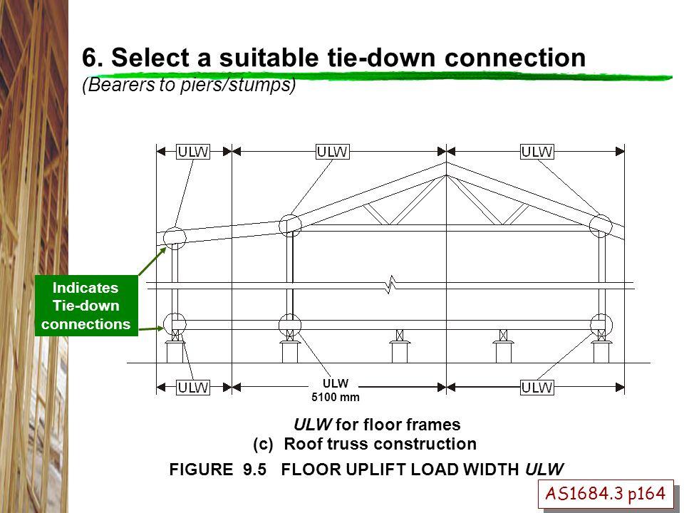 AS1684.3 p164 FIGURE 9.5 FLOOR UPLIFT LOAD WIDTH ULW (c) Roof truss construction ULW for floor frames 6.