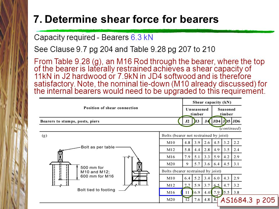 7.Determine shear force for bearers Capacity required - Bearers 6.3 kN See Clause 9.7 pg 204 and Table 9.28 pg 207 to 210 From Table 9.28 (g), an M16 Rod through the bearer, where the top of the bearer is laterally restrained achieves a shear capacity of 11kN in J2 hardwood or 7.9kN in JD4 softwood and is therefore satisfactory.