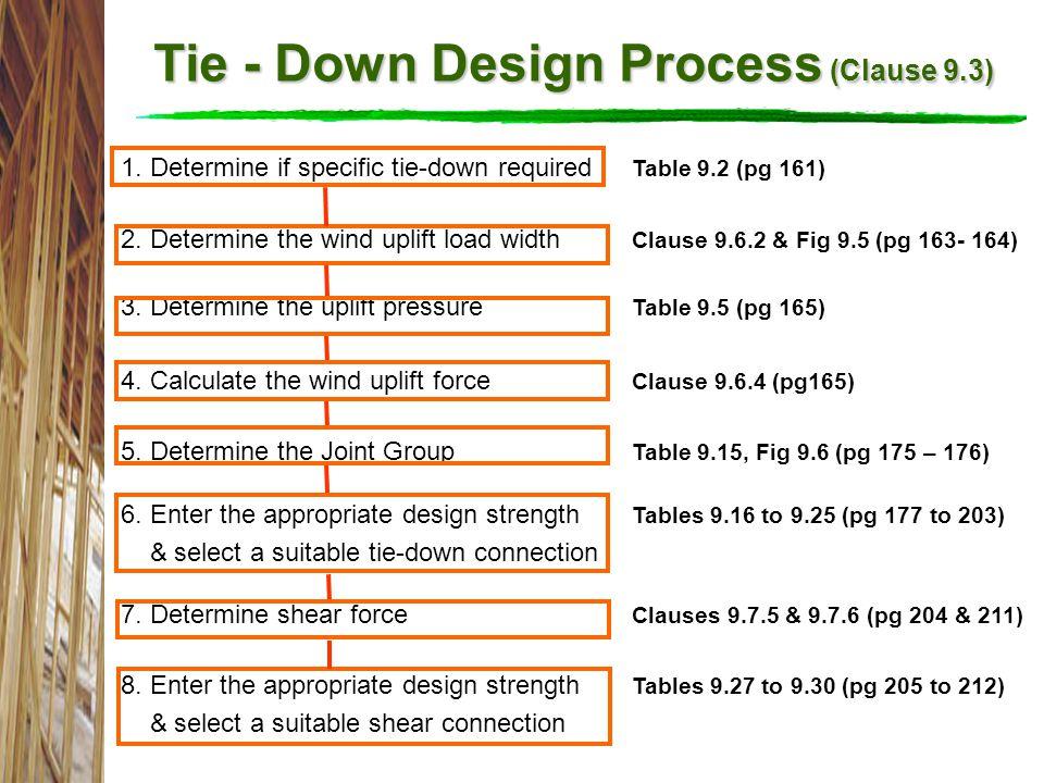 Tie - Down Design Process (Clause 9.3) 1.