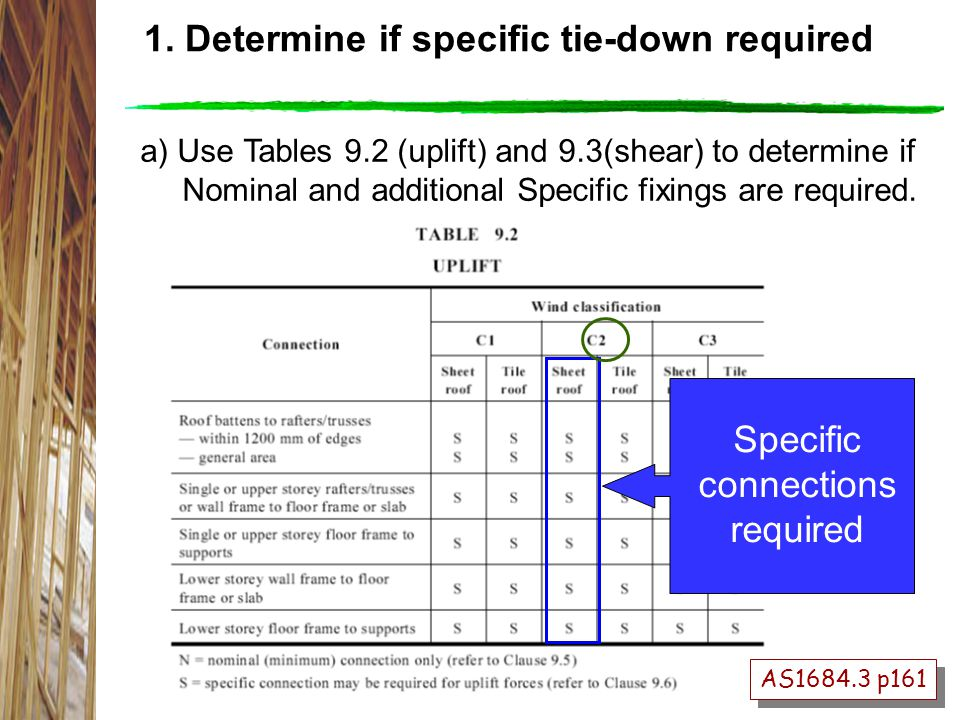 a) Use Tables 9.2 (uplift) and 9.3(shear) to determine if Nominal and additional Specific fixings are required.