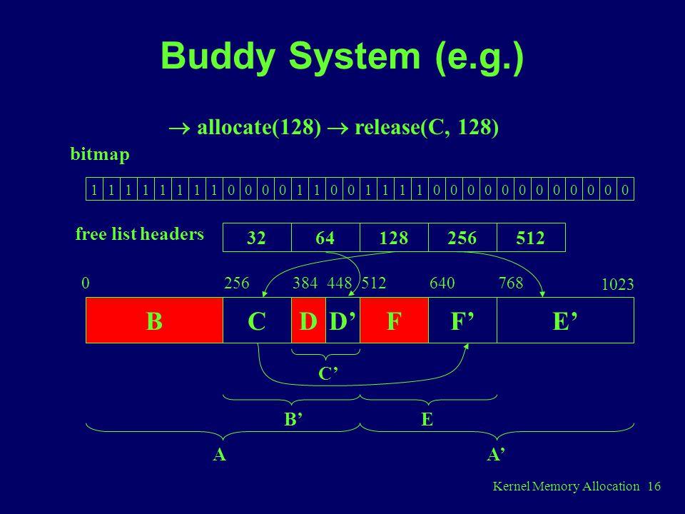 Kernel Memory Allocation 16 Buddy System (e.g.) 11111111000011001111000000000000 3264128256512 bitmap free list headers BCDD'F 0256384448512 C' B' A  allocate(128)  release(C, 128) F'E' 640768 1023 E A'