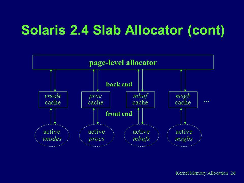 Kernel Memory Allocation 26 Solaris 2.4 Slab Allocator (cont) page-level allocator vnode cache proc cache mbuf cache msgb cache...