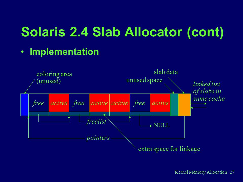 Kernel Memory Allocation 27 Solaris 2.4 Slab Allocator (cont) Implementation freeactivefreeactive freeactive NULL coloring area (unused) slab data unused space extra space for linkage linked list of slabs in same cache freelist pointers