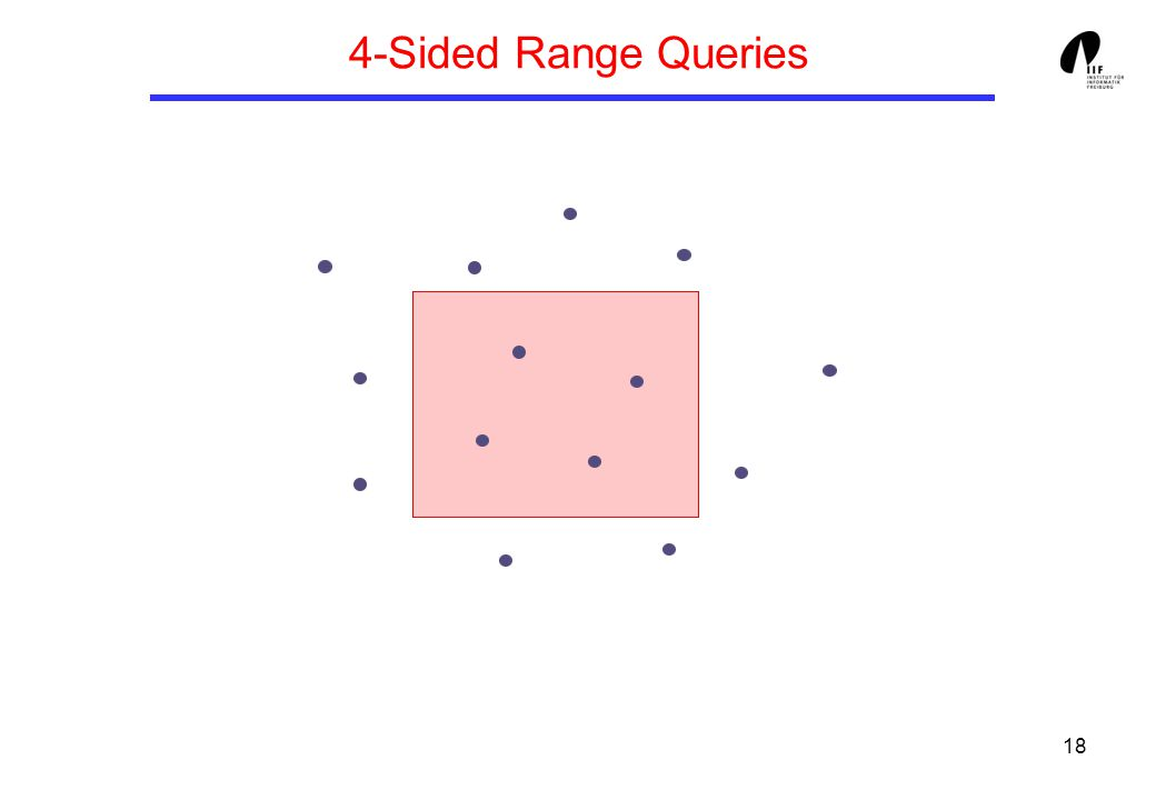 18 4-Sided Range Queries