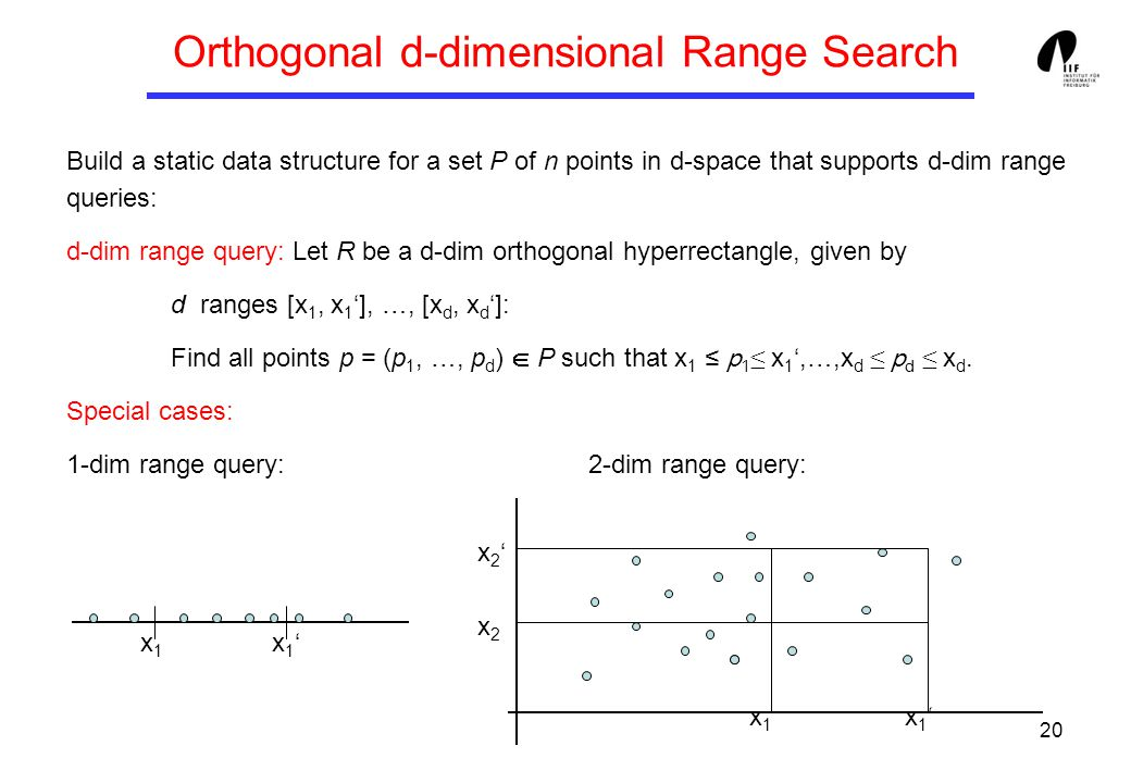 20 Orthogonal d-dimensional Range Search Build a static data structure for a set P of n points in d-space that supports d-dim range queries: d-dim range query: Let R be a d-dim orthogonal hyperrectangle, given by d ranges [x 1, x 1 '], …, [x d, x d ']: Find all points p = (p 1, …, p d )  P such that x 1 ≤ p 1 ≤ x 1 ',…,x d ≤ p d ≤ x d.