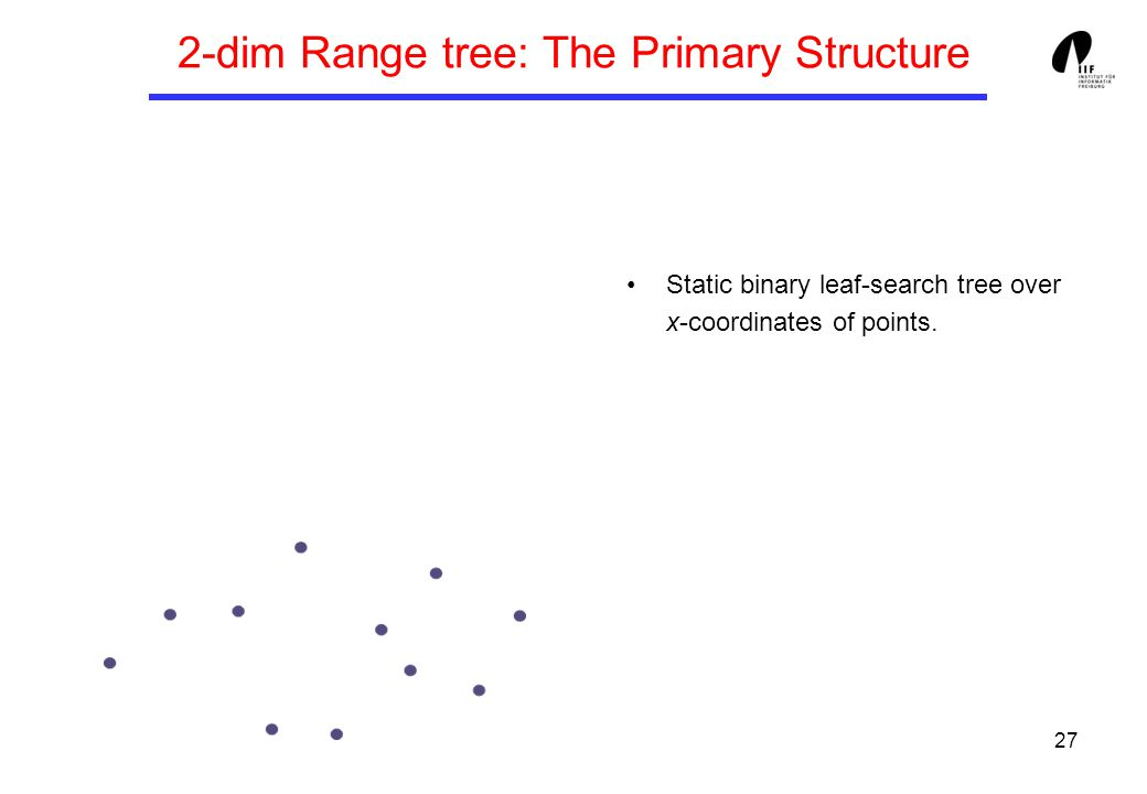 27 2-dim Range tree: The Primary Structure Static binary leaf-search tree over x-coordinates of points.