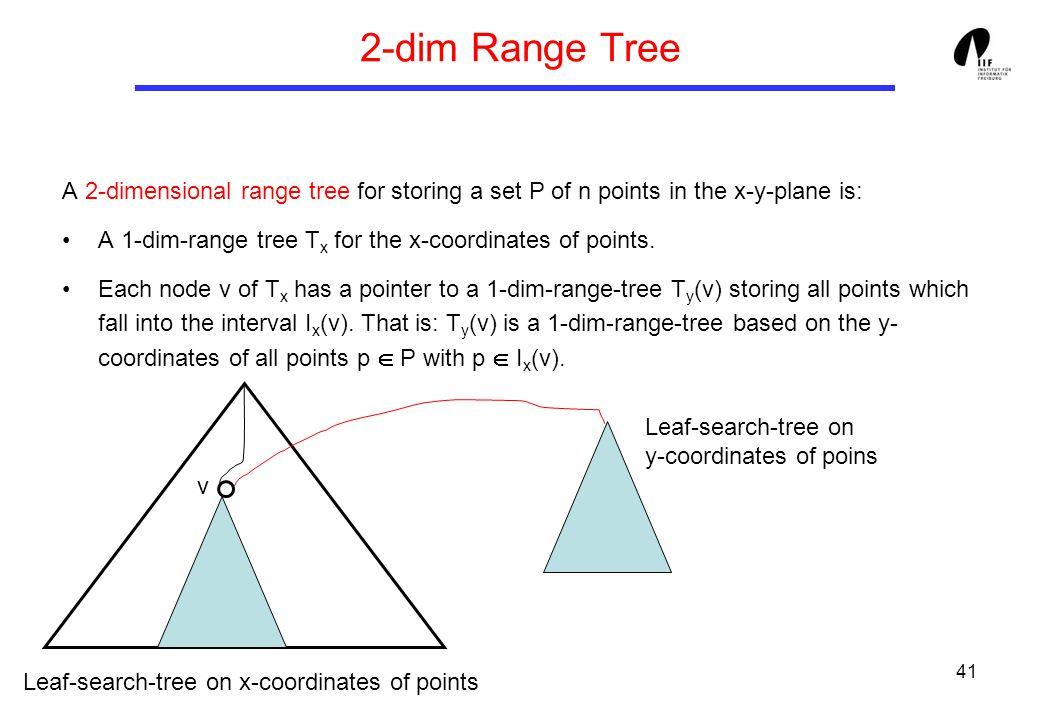 41 2-dim Range Tree A 2-dimensional range tree for storing a set P of n points in the x-y-plane is: A 1-dim-range tree T x for the x-coordinates of points.