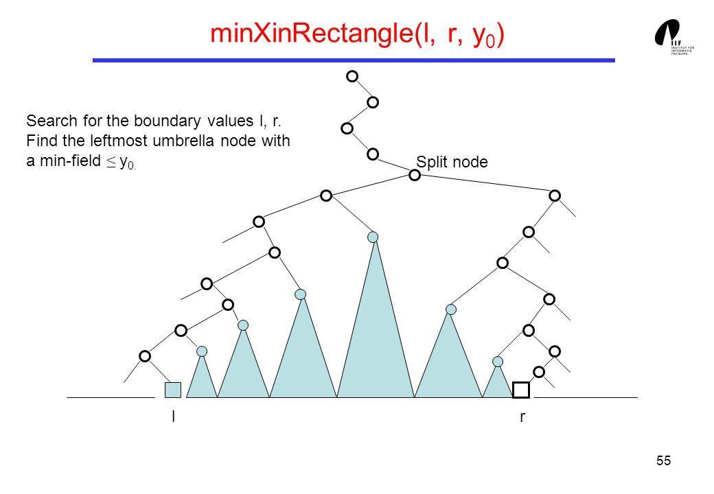55 minXinRectangle(l, r, y 0 ) lr Split node Search for the boundary values l, r.