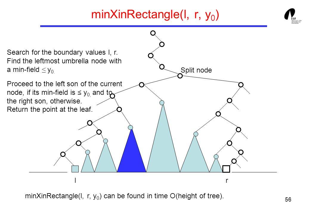 56 minXinRectangle(l, r, y 0 ) lr Split node Search for the boundary values l, r.